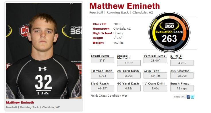 Matt Emineth High school Football Player
